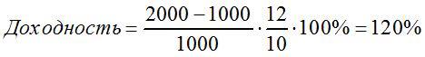 пример 2 расчета доходности