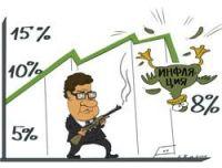 Прогноз инфляции на 2011 год в России