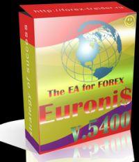 Форекс-советник EURONIS: установка, использование, настройки